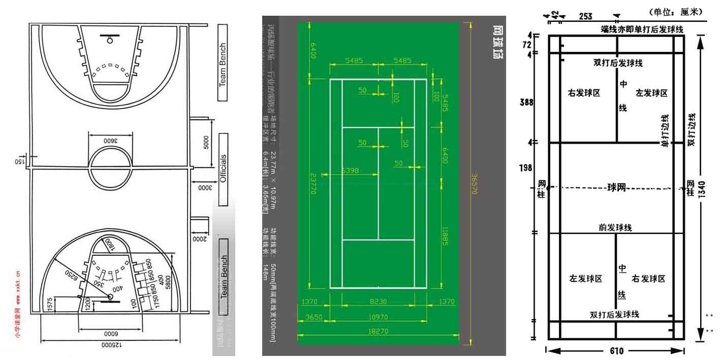 标准篮球场尺寸图纸图片